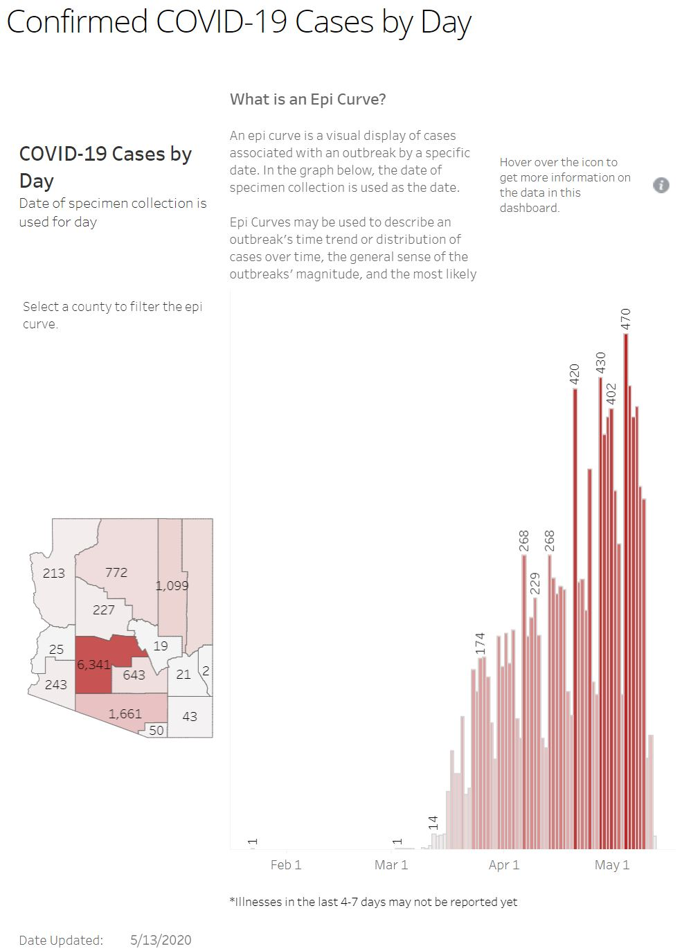 Arizonans consider  workplace safety, what back to school will look like amid COVID-19 5-13-Confirmed-COVID-cases-by-day