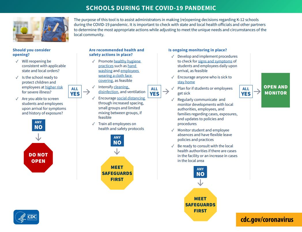 AZ Dept. of Ed releases COVID-19 guidance to schools for summer programs, back to school Schools-during-COVID-CDC-guidance