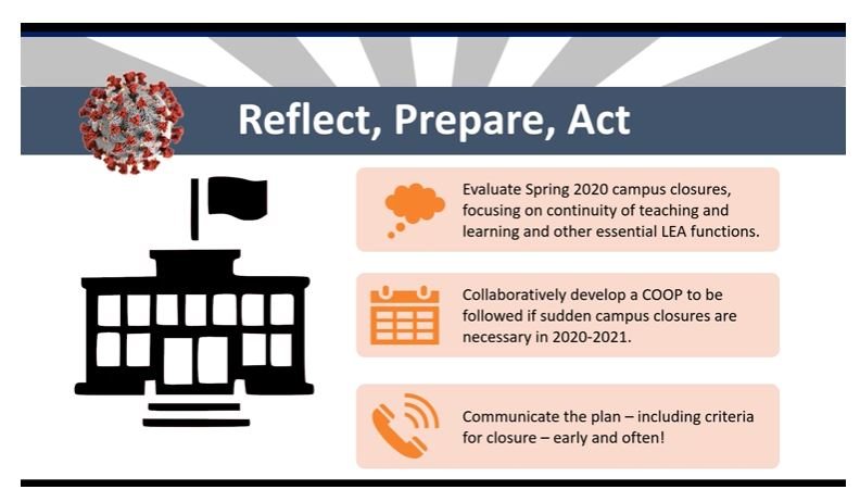 Plan provides more funding, instruction flexibility as schools re-open Reflect-Prepare-Act-slide