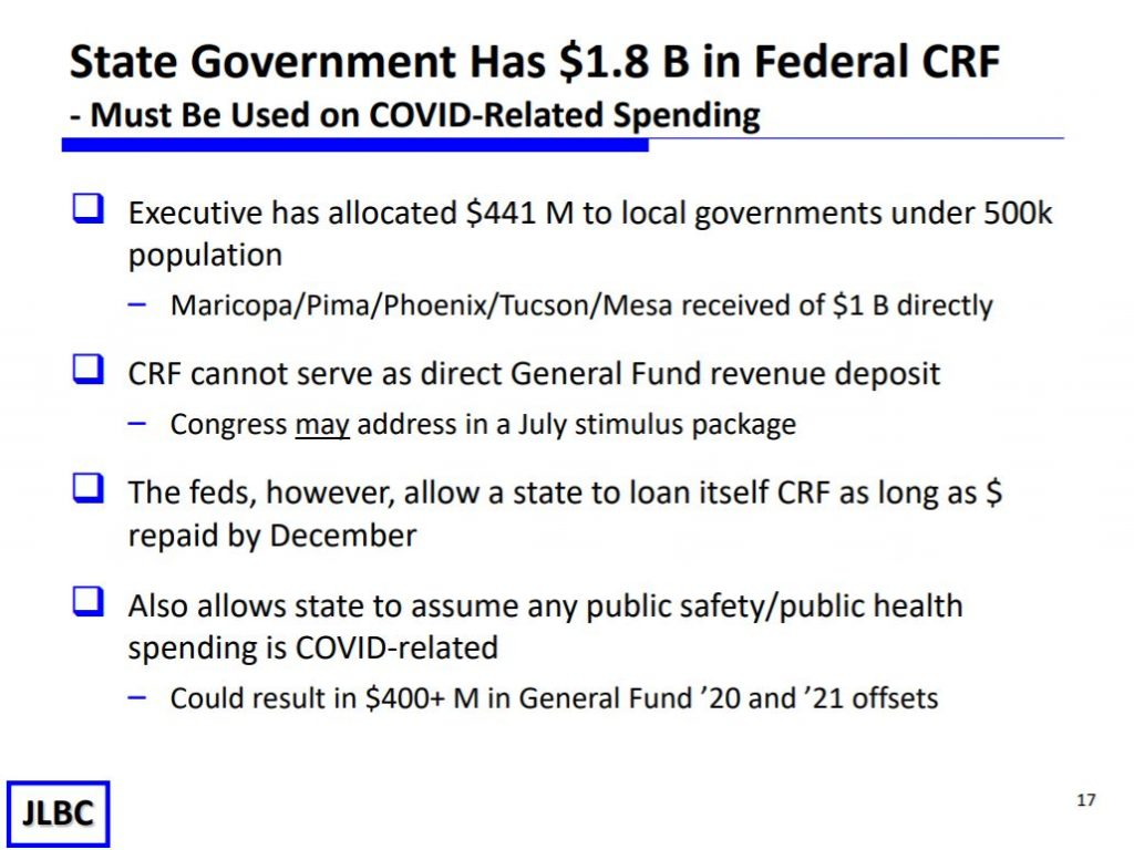 JLBC: Budget shortfall less than predicted Coronavirus-Relief-Funds-1024x768