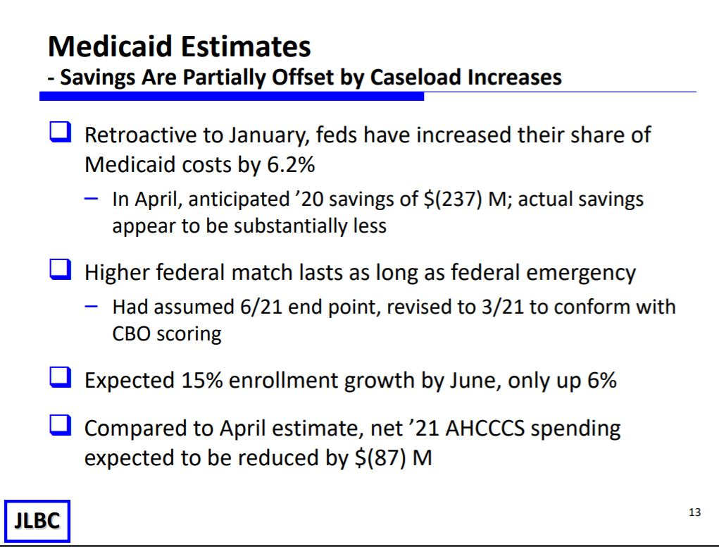 JLBC: Budget shortfall less than predicted Medicaid-Estimates
