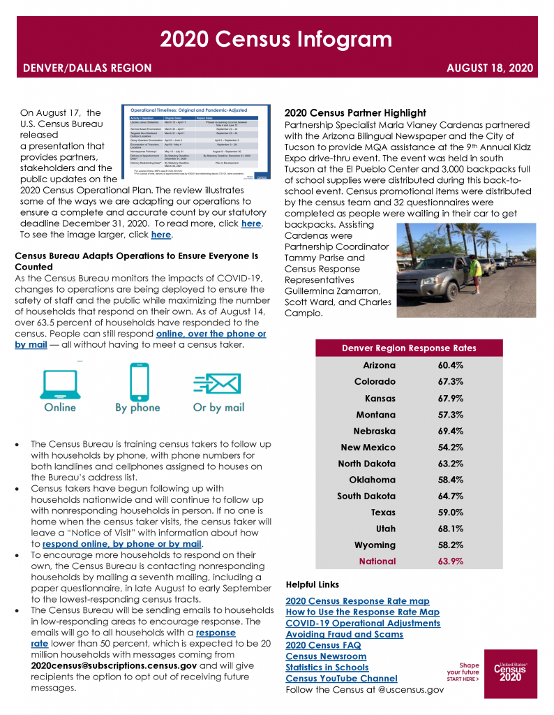 Census Bureau adapts operations to ensure everyone is counted 2020-Census-Infogram-8.18.20-English-794x1024