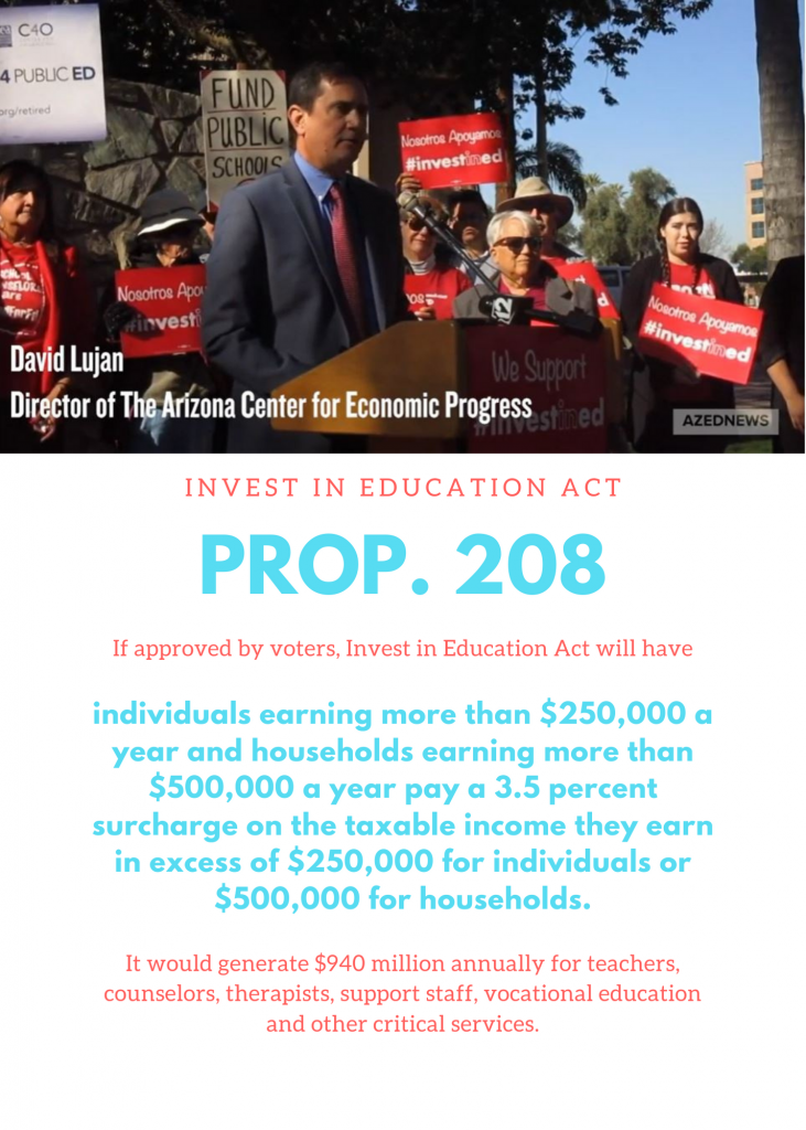 Prop. 208 - Invest in Education Act Invest-in-Ed-PROP-208-Graphic-by-Muska-Olumi-AZEdNews-731x1024