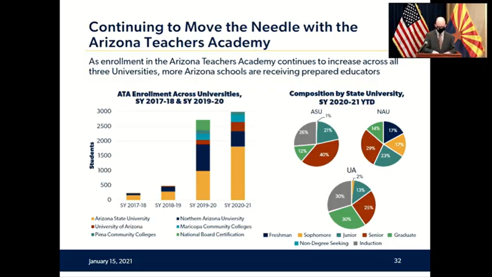 Video: Details of Gov. Ducey's proposed K-12 education budget Arizona-Teachers-Academy