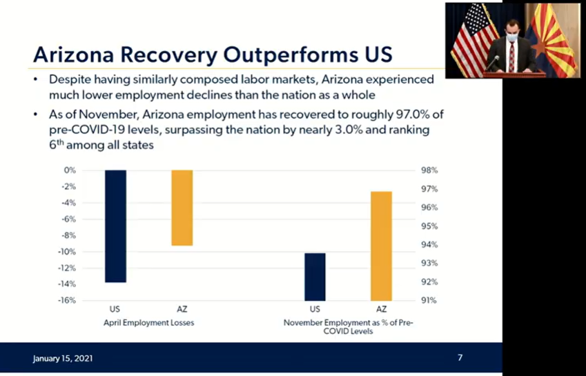 Video: Details of Gov. Ducey's proposed K-12 education budget Arizona-recovery-outperforms-US
