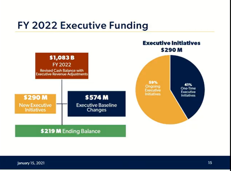 Video: Details of Gov. Ducey's proposed K-12 education budget Executive-budget-priorities
