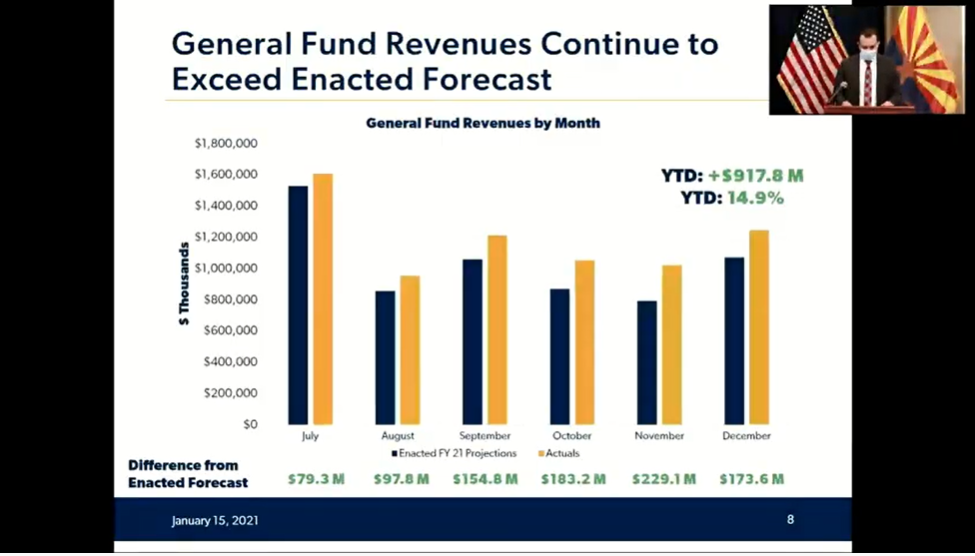 Video: Details of Gov. Ducey's proposed K-12 education budget General-Fund-Revenues