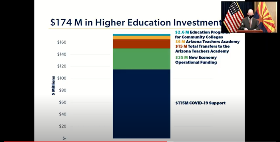 Video: Details of Gov. Ducey's proposed K-12 education budget Higher-education-funding