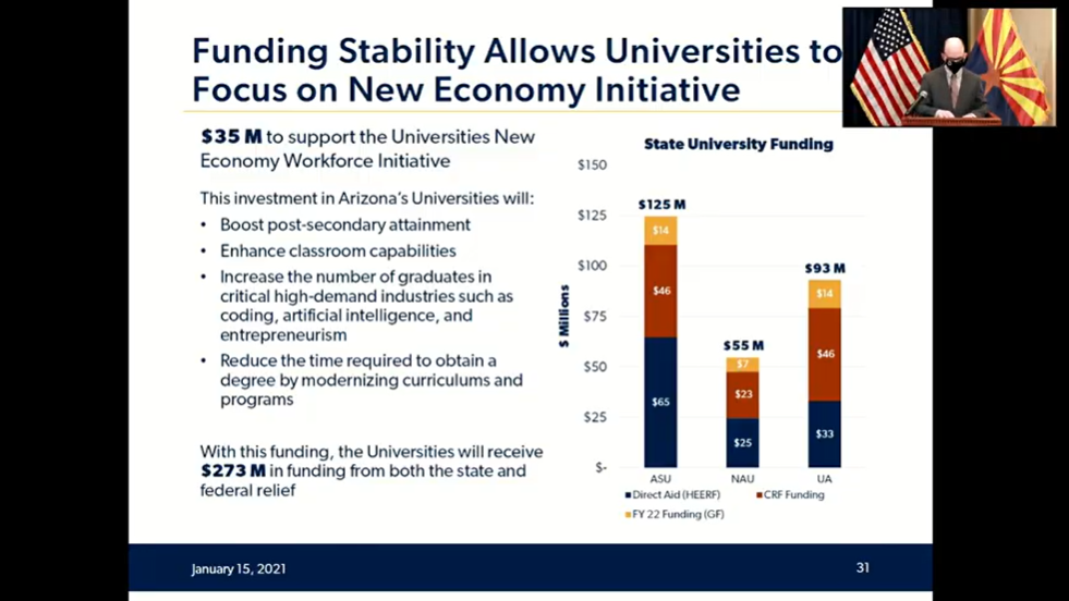 Video: Details of Gov. Ducey's proposed K-12 education budget New-economy-initiative