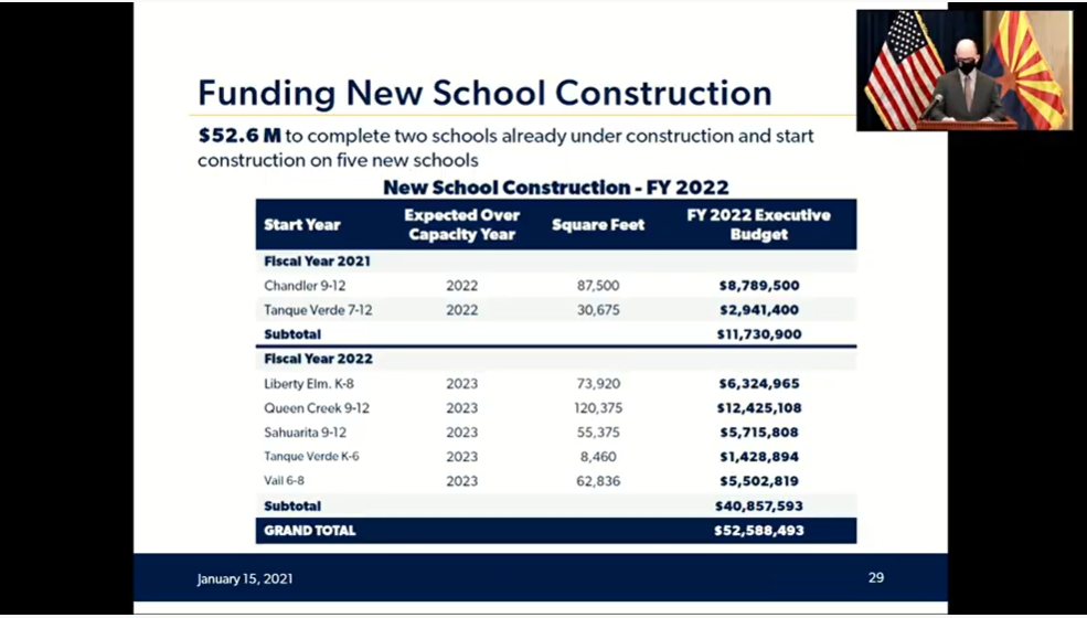 Video: Details of Gov. Ducey's proposed K-12 education budget New-school-construction