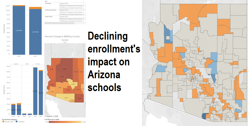 See How Declining Enrollment Has Affected Your School District And Its Funding In These Interactive Maps And Charts. Infographics By AZEdNews