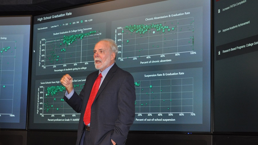 Dr. Joe O'Reilly, Director Of ASU Helios Decision Center For Educational Excellence, Shows A Screen Of Factors That Impact High School Graduation During A Presentation On Friday, June 18, 2021 At The ASU Helios Decision Center For Educational Excellence. Photo By Lisa Irish/AZEdNews