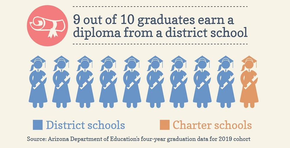 After two years of Disruption, New York's State Exams will go on as Normal this Spring Nine-out-of-ten-graduates-HP